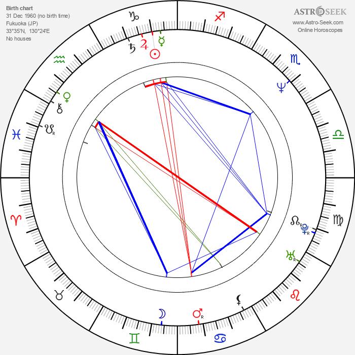 Mio Takaki - Astrology Natal Birth Chart