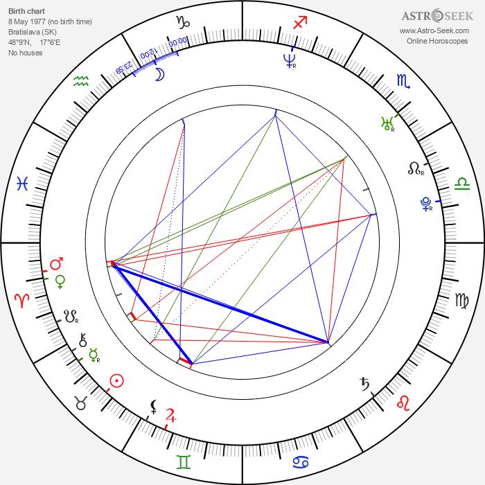 Mira Fornay - Astrology Natal Birth Chart