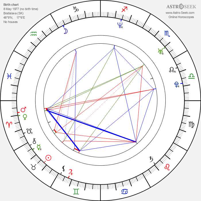 Mira Fornay - Astrology Natal Birth Chart