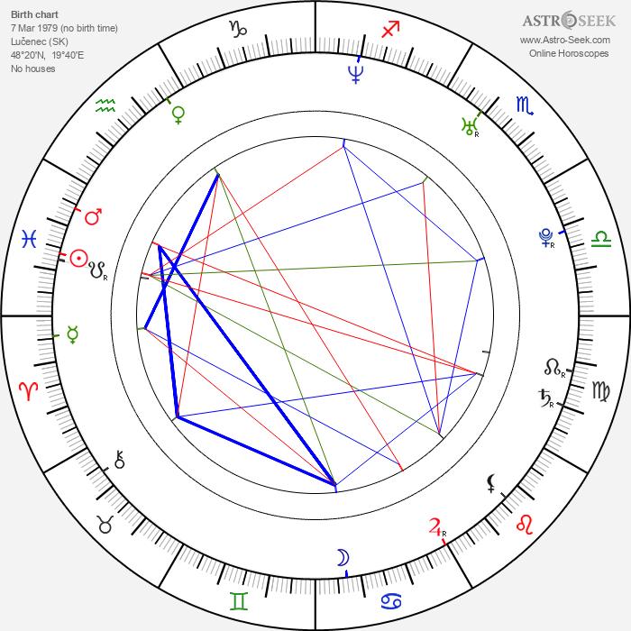 Mira Gáberová - Astrology Natal Birth Chart