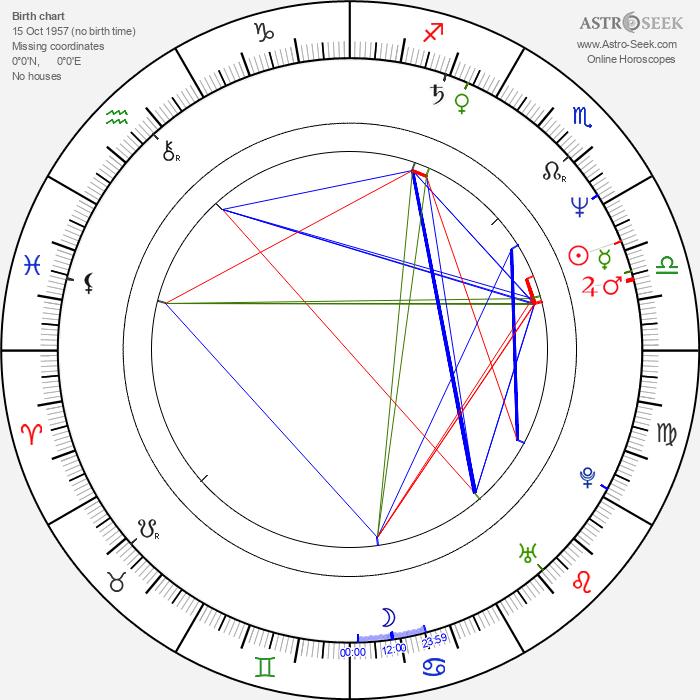 Mira Nair - Astrology Natal Birth Chart