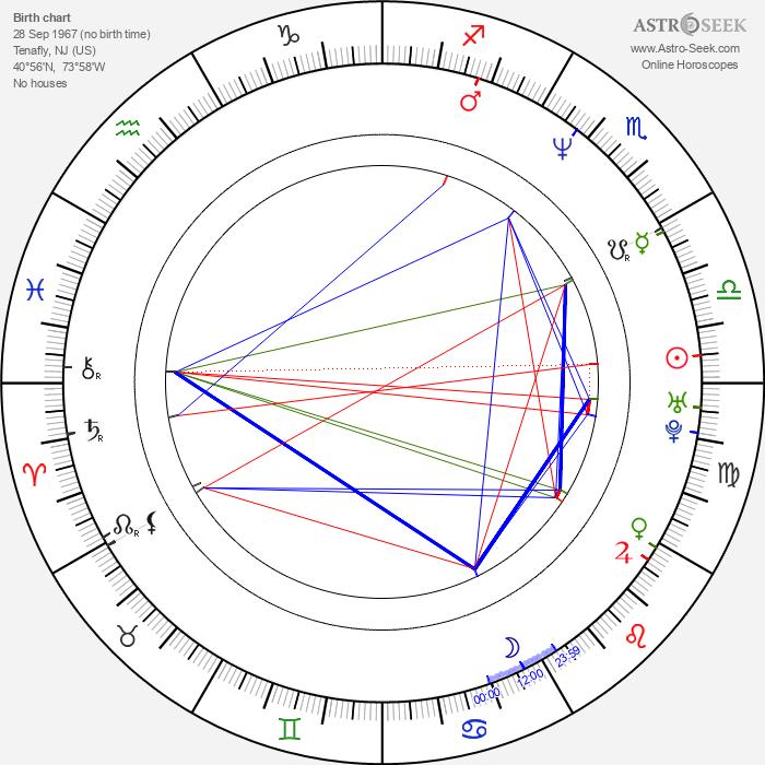 Mira Sorvino - Astrology Natal Birth Chart