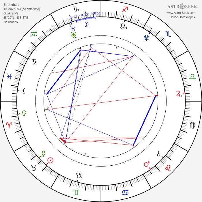 Mirai Shida - Astrology Natal Birth Chart