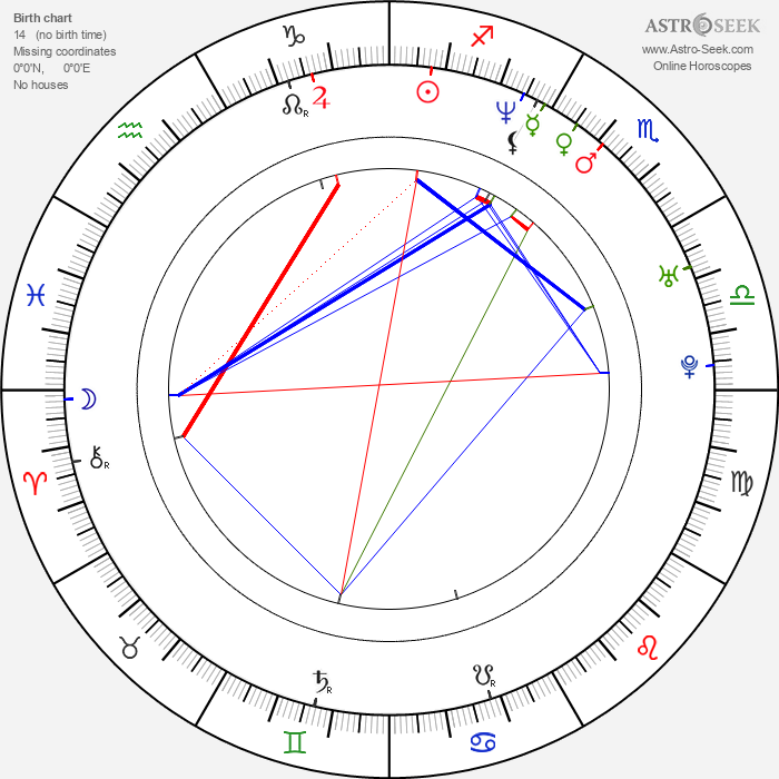 Miranda Hart - Astrology Natal Birth Chart