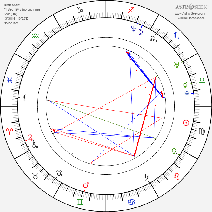 Miranda Leonhardt - Astrology Natal Birth Chart