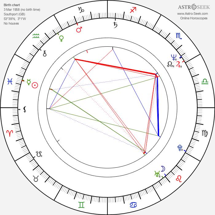 Miranda Richardson - Astrology Natal Birth Chart