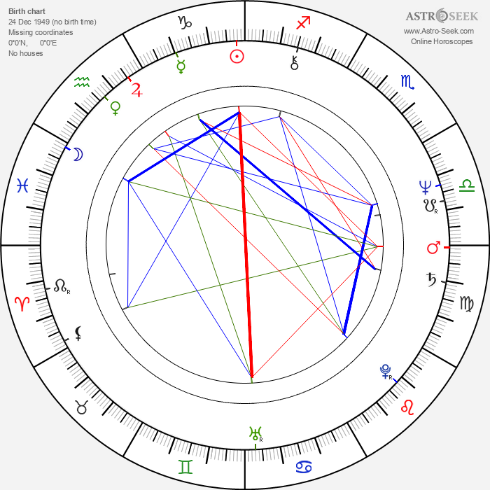 Mircea Diaconu - Astrology Natal Birth Chart