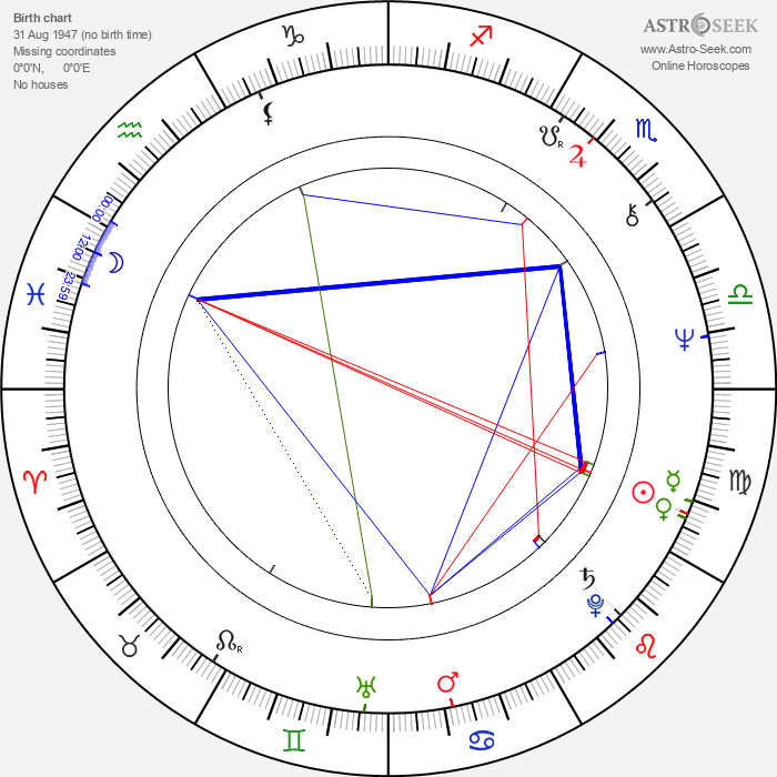 Mireille Bekooij - Astrology Natal Birth Chart