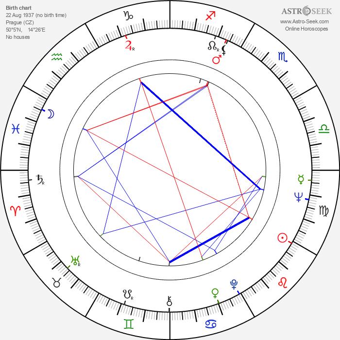 Mirek Černý - Astrology Natal Birth Chart