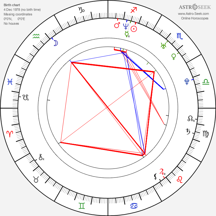 Miri Ben-Ari - Astrology Natal Birth Chart