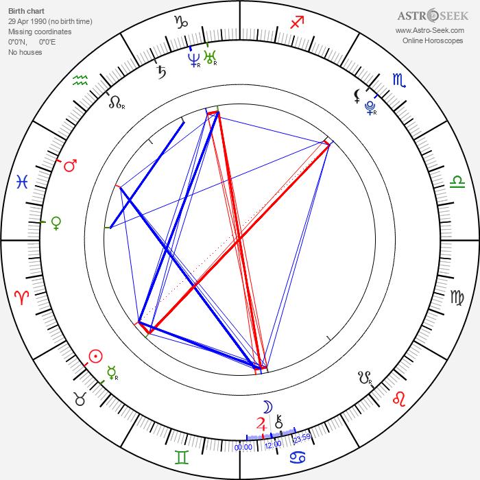 Miriam Bittóvá - Astrology Natal Birth Chart