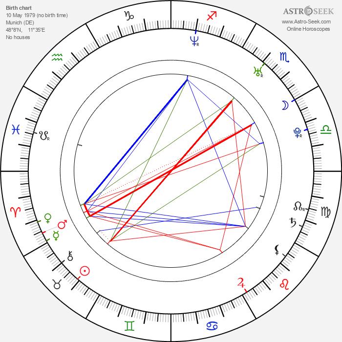 Miriam Krause - Astrology Natal Birth Chart