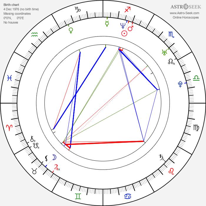 Miriam Kruishoop - Astrology Natal Birth Chart