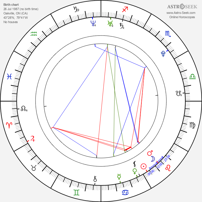 Miriam McDonald - Astrology Natal Birth Chart