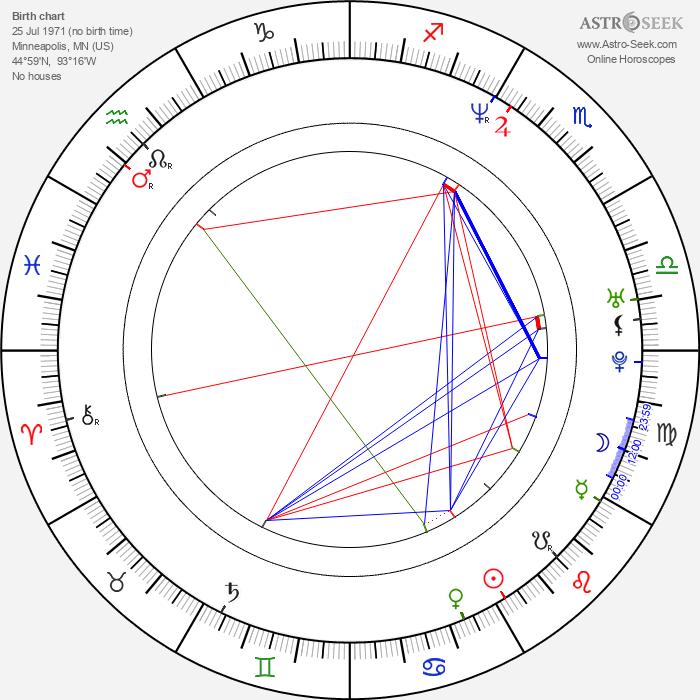 Miriam Shor - Astrology Natal Birth Chart
