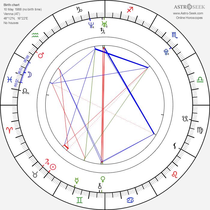 Miriam Stein - Astrology Natal Birth Chart