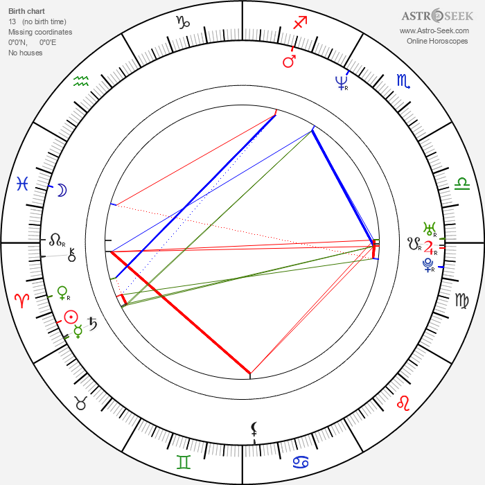 Mirjam Landa - Astrology Natal Birth Chart
