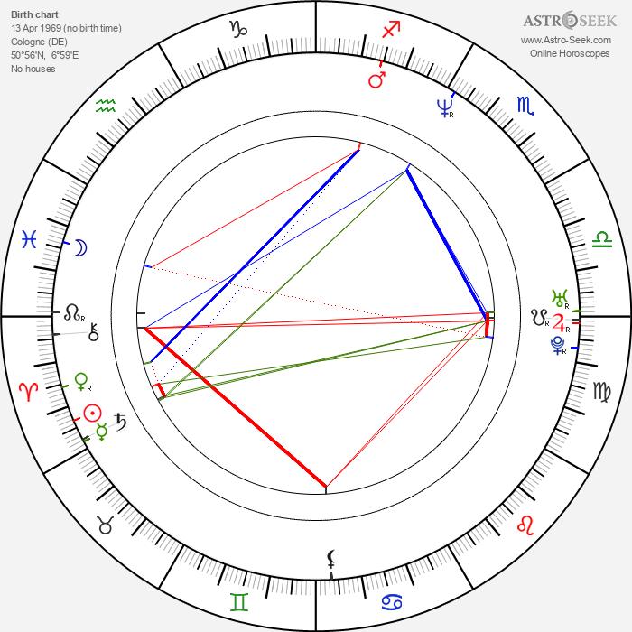 Mirjam Landa - Astrology Natal Birth Chart