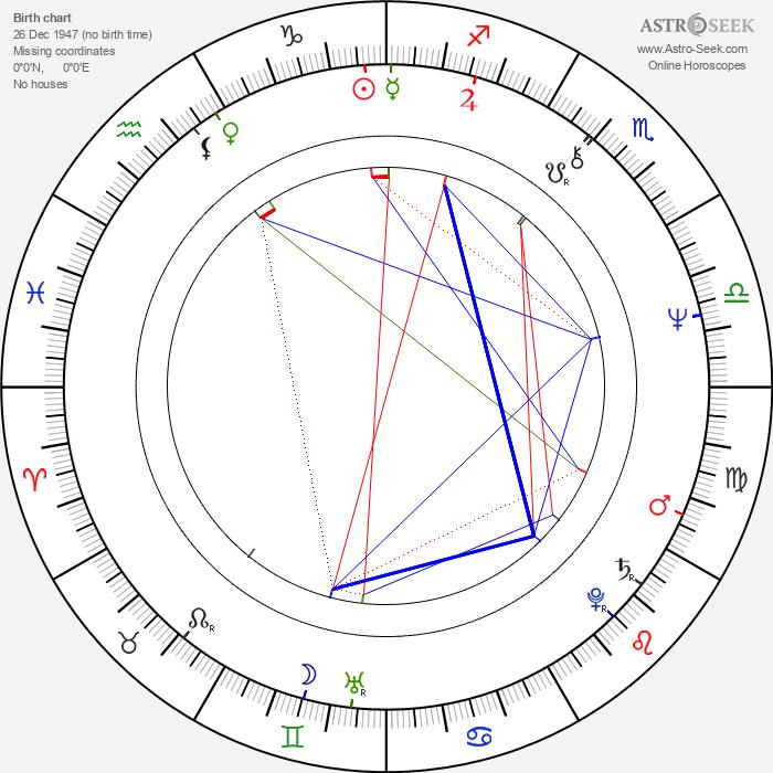 Mirjami Manninen - Astrology Natal Birth Chart