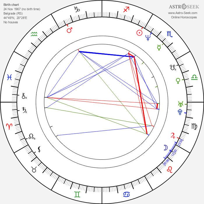 Mirjana Joković - Astrology Natal Birth Chart