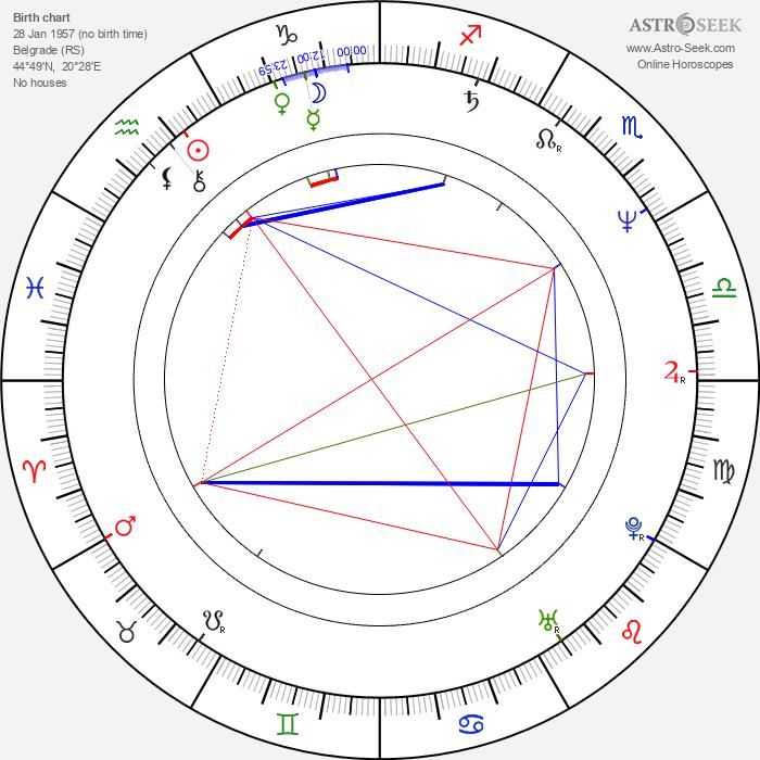 Mirjana Karanović - Astrology Natal Birth Chart