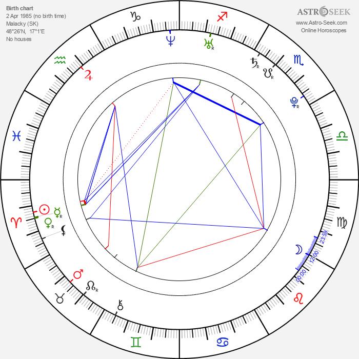 Mirka Partlová - Astrology Natal Birth Chart