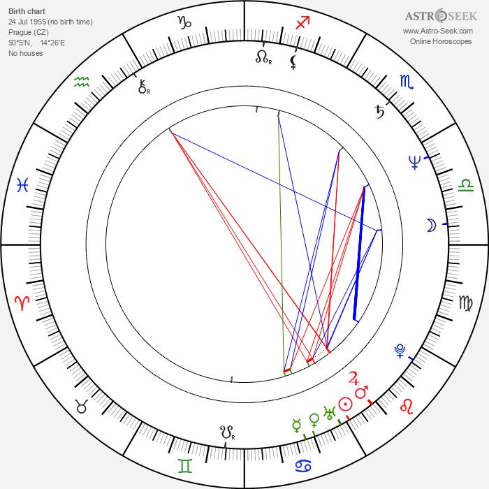 Miroslav Babuský - Astrology Natal Birth Chart