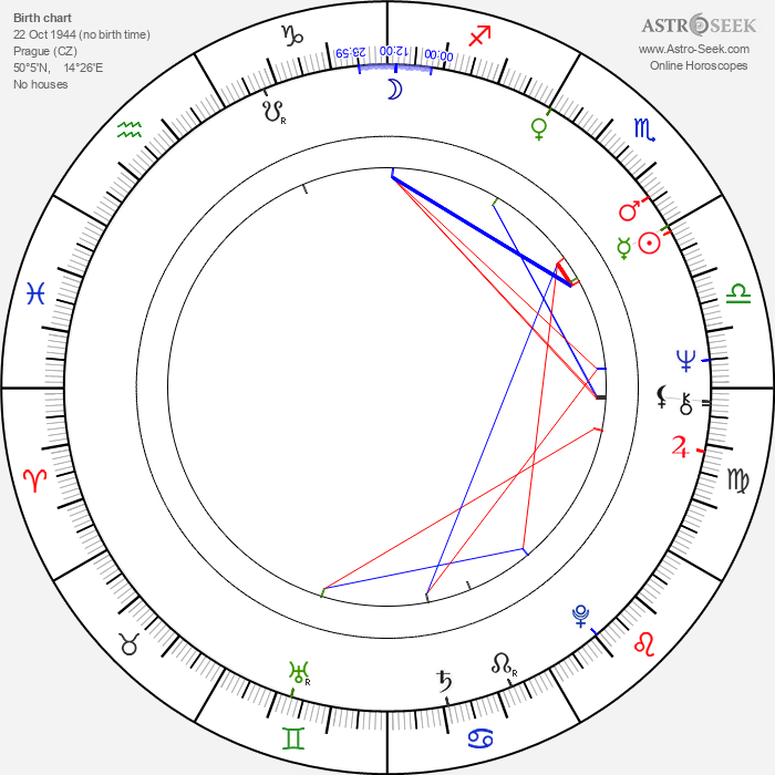 Miroslav Berka - Astrology Natal Birth Chart