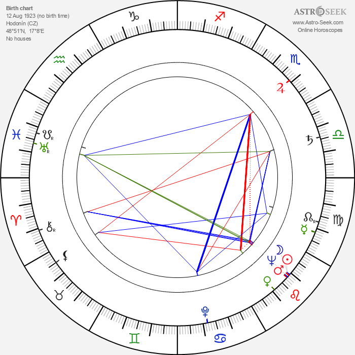 Miroslav Bezdíček - Astrology Natal Birth Chart