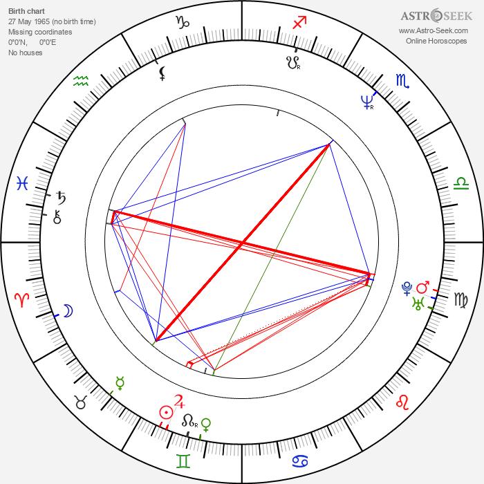 Miroslav Chrástka - Astrology Natal Birth Chart