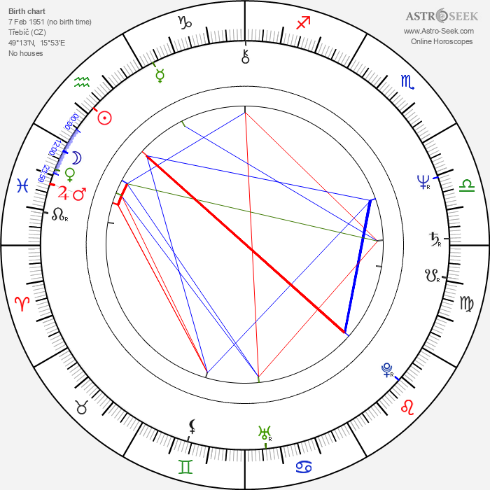 Miroslav Donutil - Astrology Natal Birth Chart
