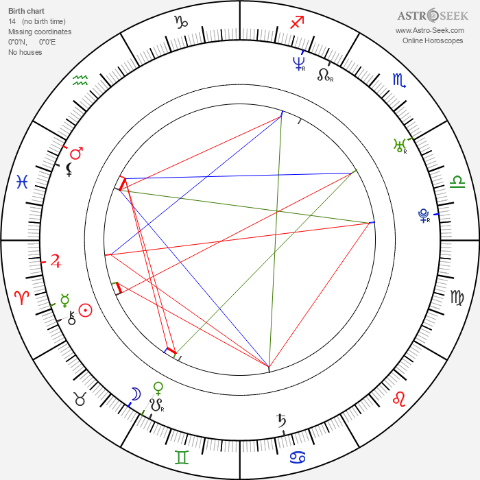 Miroslav Dvořák - Astrology Natal Birth Chart