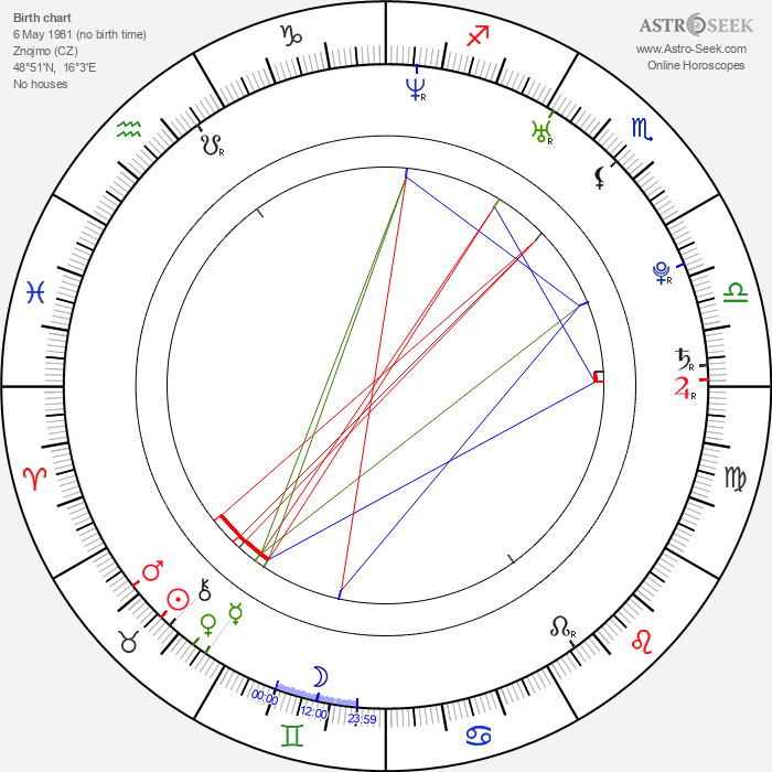 Miroslav Hrabě - Astrology Natal Birth Chart