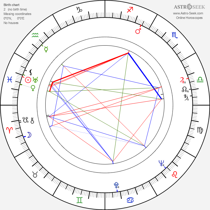 Miroslav Kalný - Astrology Natal Birth Chart