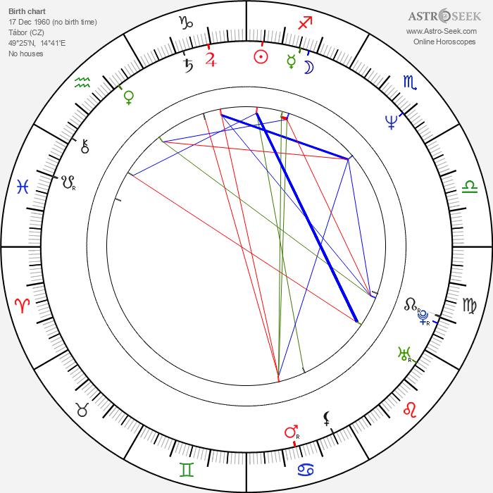 Miroslav Kalousek - Astrology Natal Birth Chart