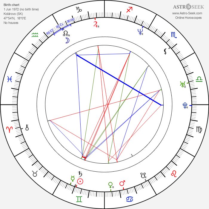 Miroslav König - Astrology Natal Birth Chart