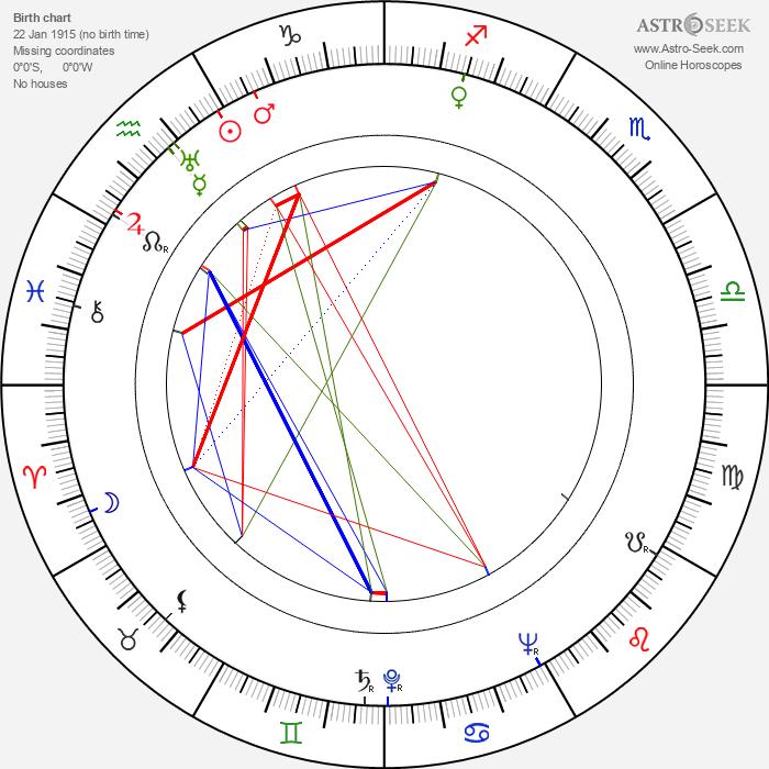 Miroslav Mokošín - Astrology Natal Birth Chart