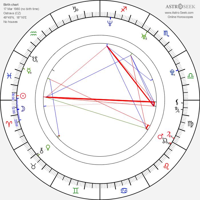Miroslav Ondruš - Astrology Natal Birth Chart
