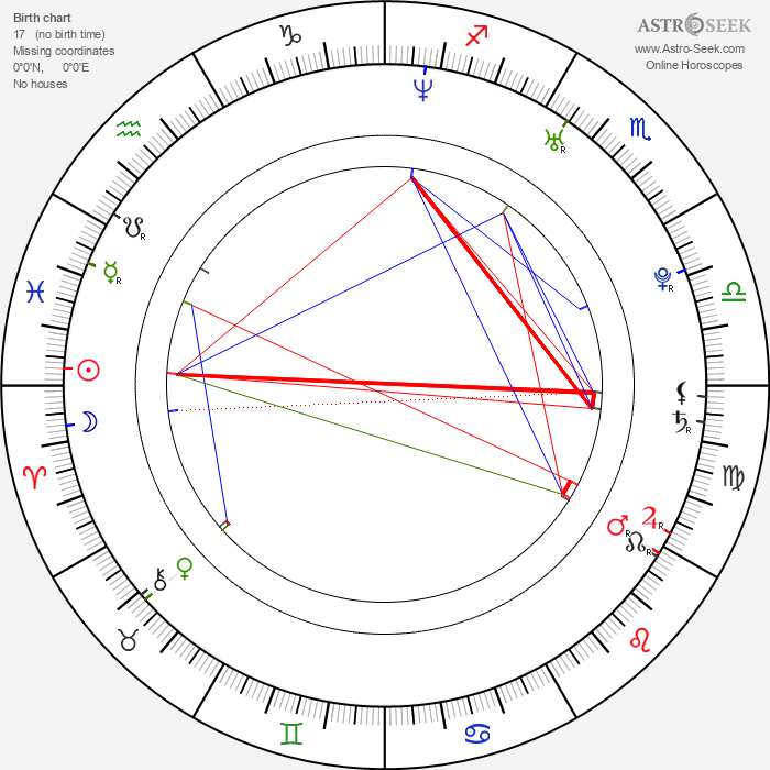 Miroslav Ondruš - Astrology Natal Birth Chart
