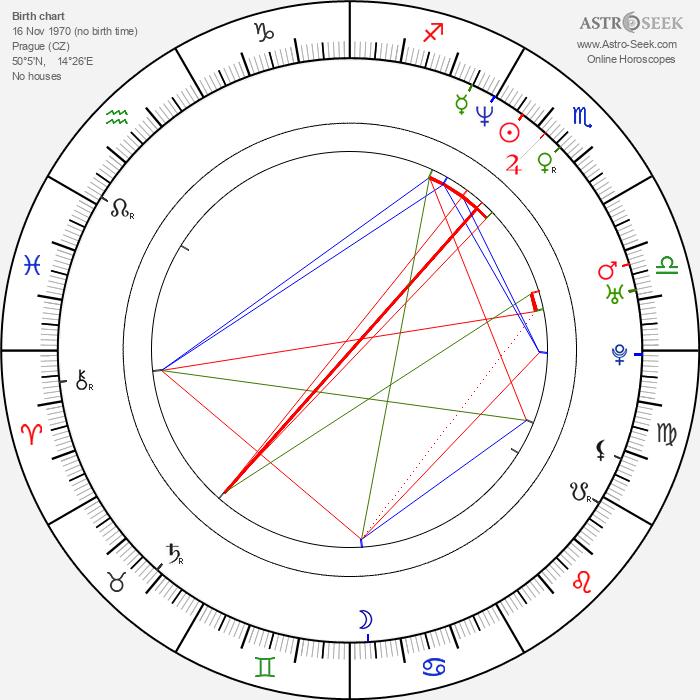 Miroslav Oupic - Astrology Natal Birth Chart