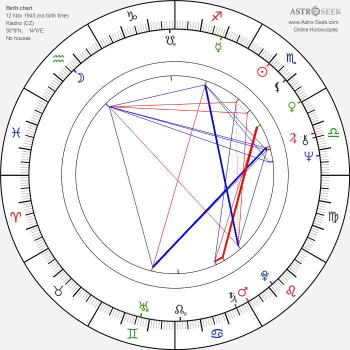 Miroslav Paleček - Astrology Natal Birth Chart
