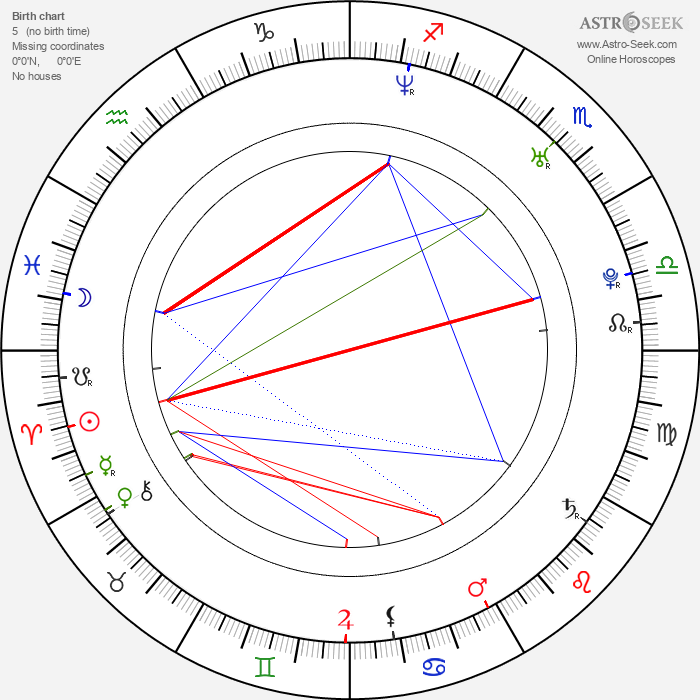 Miroslav Šimůnek - Astrology Natal Birth Chart