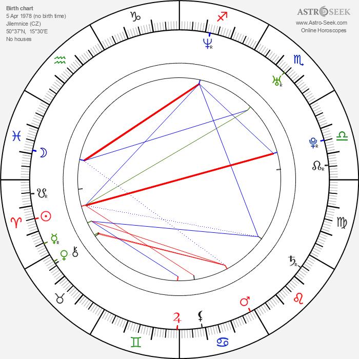 Miroslav Šimůnek - Astrology Natal Birth Chart