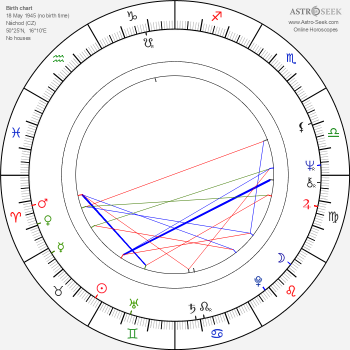Miroslav Středa - Astrology Natal Birth Chart