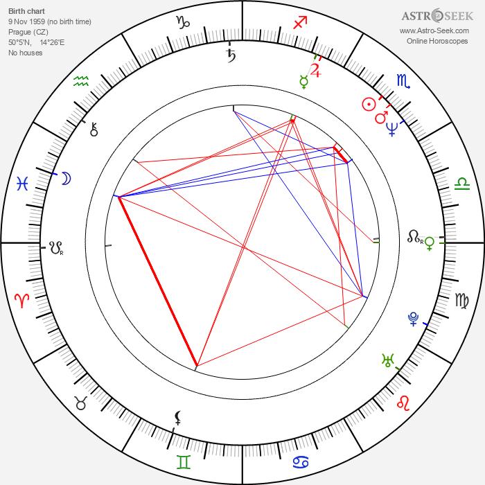 Miroslav Táborský - Astrology Natal Birth Chart
