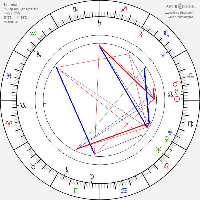 Miroslav Vladyka - Astrology Natal Birth Chart