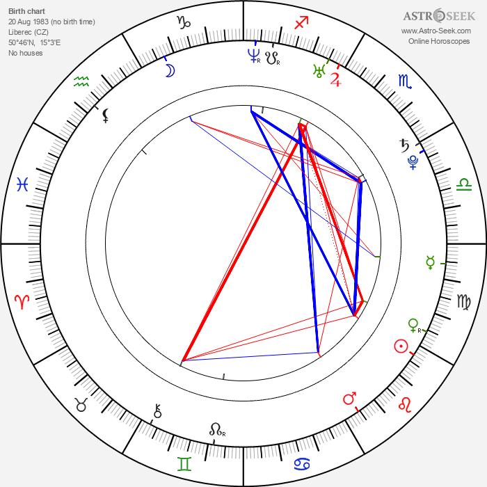 Miroslava Fáčková - Astrology Natal Birth Chart