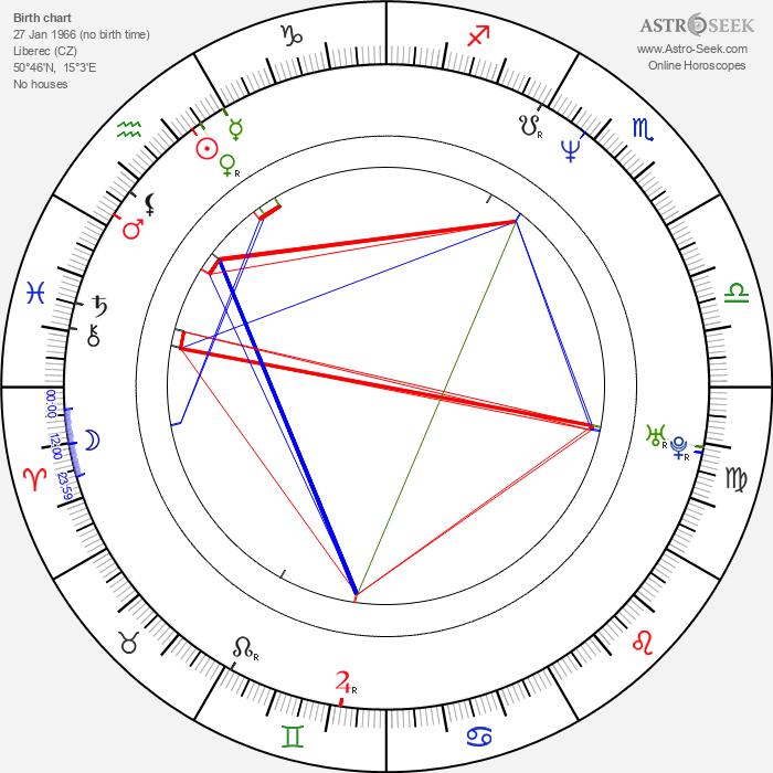 Miroslava Pleštilová - Astrology Natal Birth Chart