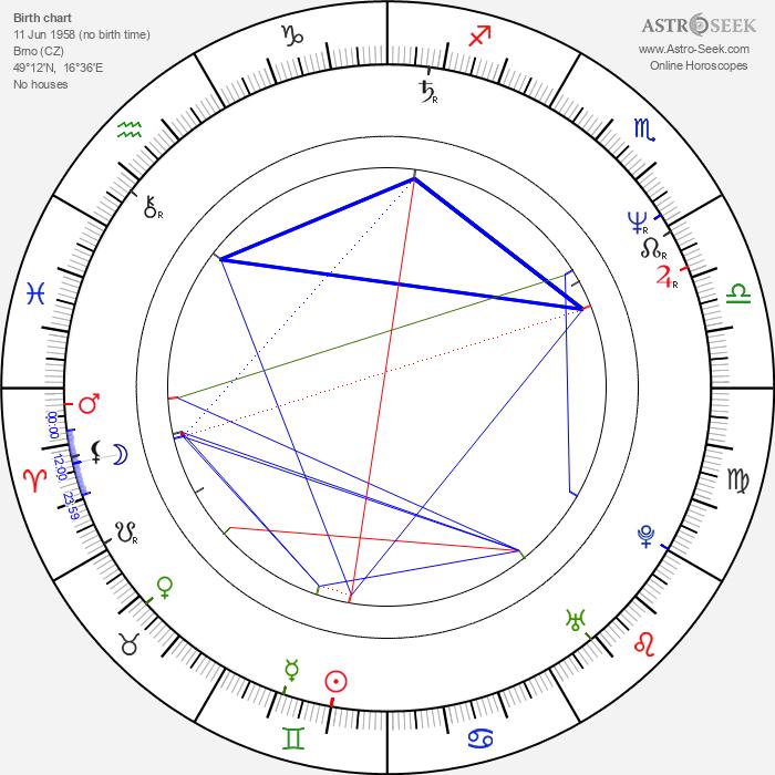 Miroslava Šafránková - Astrology Natal Birth Chart