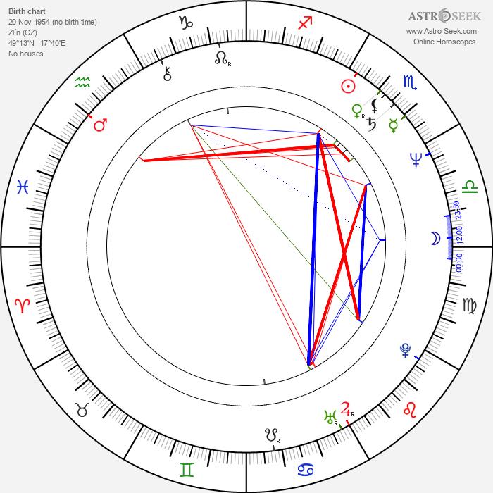 Miroslava Strnadlová - Astrology Natal Birth Chart